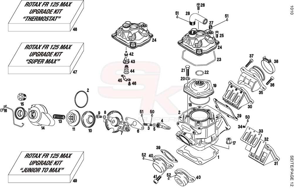 scheda tecnica motore fr125
