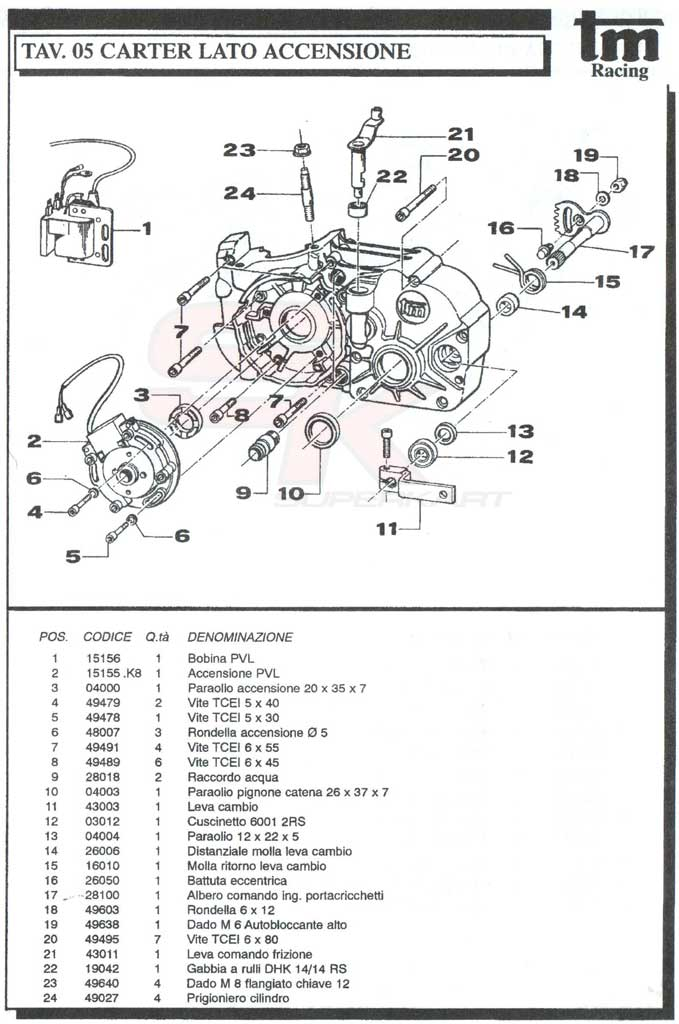 Manco Dingo Parts Wiring Diagram And Fuse Box