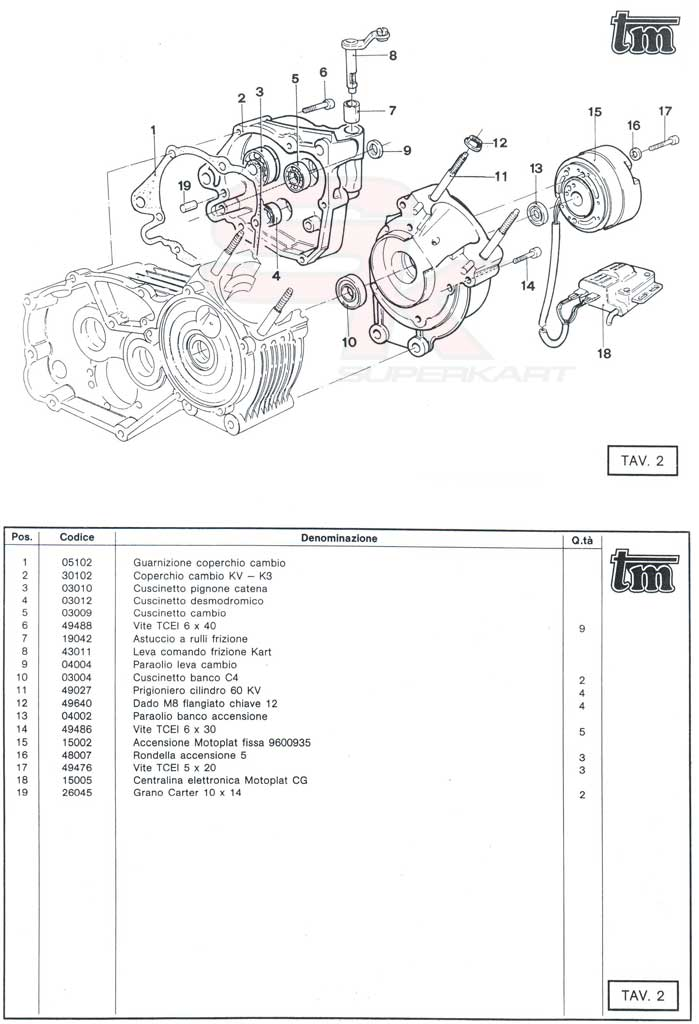 Victory For Modena Engines Usa At Gearup F Series additionally 3934 Battery Cl  Band Iame 3934 furthermore 20 Hp Vanguard Engine Outline Drawings additionally 3952 Battery Support Plate Iame X30 Easykart 3952 likewise 6480 Copper Washer Seal 8x12x1 Vortex 6480. on rotax kart engines