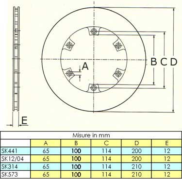 Technical information REAR BRAKE DISK